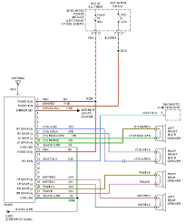 dodge radio wiring diagram dodge wiring diagrams online