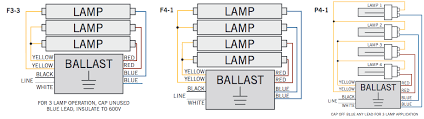 kteb 432 uv is n p keystone fluorescent t8 ballast ballastshop com kteb 432 uv is n p wire diagram