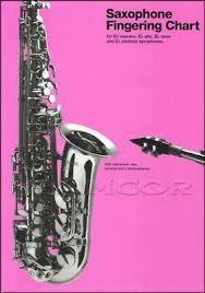 B Flat Soprano Sax Finger Chart Saxophone Fingering Chart Soprano Alto Tenor Baritone Bb Sax