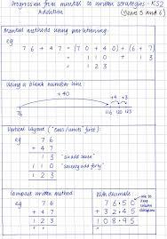 66 best worksheets for chukku images on Pinterest | Multiplication ...
