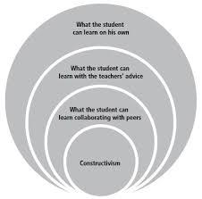phd dissertation online humanities