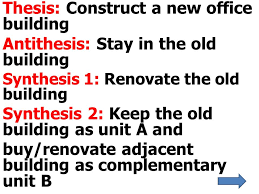 amazing introductions for essay popular dissertation chapter hegelian dialectic antithesis slideplayer resume examples example thesis statements for essays star wars modern star wars