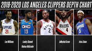 Clippers Depth Chart