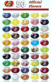 Jelly Belly 50 Flavor Chart By Hqr Syd Via Flickr In 2019