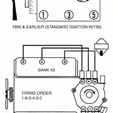 350 plug wire diagram wiring diagram mega