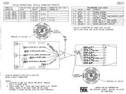wiring diagram for a 7 way trailer plug horse trailer wiring 6 way trailer plug wiring diagram at Horse Trailer Plug Wiring Diagram 7