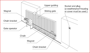 how to wire electric gates diagram how image wiring diagram electric gates wiring image wiring