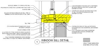 wall section detail ledgestone google
