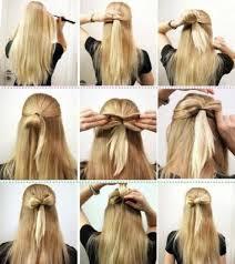 Blog Vlasy A účesy