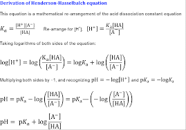 Henderson Hasselbalch Derivation Of Henderson Hasselbalch Equation Secondary