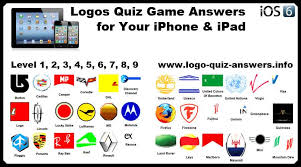 logos and names for logo quiz. Logos Quiz Game Answers Inside And Names For Logo