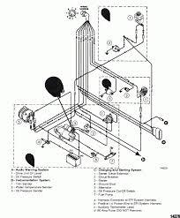 4 3 mercruiser fuse box ii 1996 4 3 mercruiser fuse box mercruiser thunderbolt iv ignition module wiring diagram