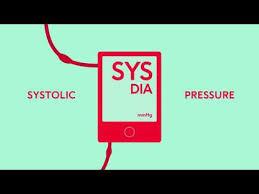 Bp Chart Uk High Blood Pressure Hypertension