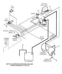 91 ezgo wiring diagram wiring diagram technic 91 ezgo wiring diagram wiring diagram datasource1991 ezgo wiring diagram wiring diagram 91 ezgo wiring diagram