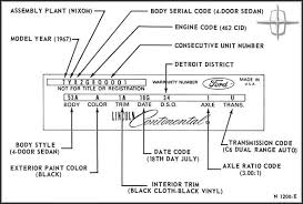 1967 Lincoln Continental Vehicle Identification By Vin