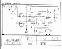 2003 kia sedona engine wiring diagram solutions