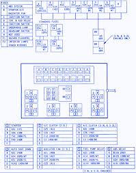 engine fuse box 1999 dodge durango wiring diagram schematic diagram of engine fuse box dodge durango