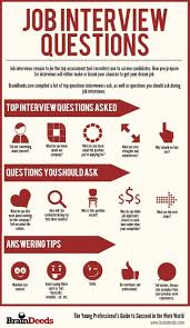 17 best ideas about 2nd interview questions second top interview tips