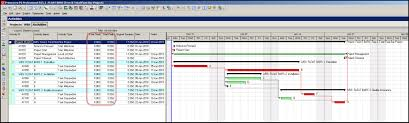 Displaying Free Total Float Gantt Chart Bars In Primavera P6