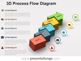 How To Make A Flowchart In Powerpoint 3d Process Flow Powerpoint Diagram Presentationgo Com
