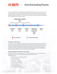 Fillable Online Front End Loading Process Fax Email Print Pdffiller