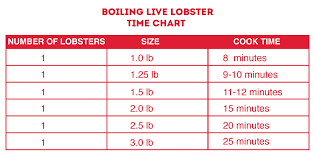 Lobster Cooking Times How To Cook Like A Chef