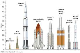 launch vehicle rocket system britannica com comparative diagram of eight launch vehicles from left to right v 2