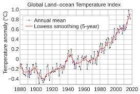 Global Warming Wikipedia