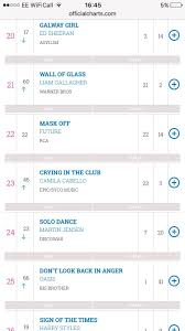 Not That Chart Music Matters Anymore But Rkid In The Charts