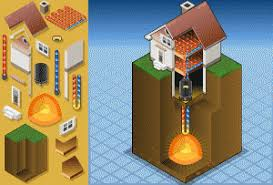 home heating solutions.  Home Geothermal Alternative Home Heating Solutions For N