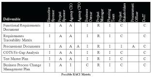 requirements traceability matrix templates requirements traceability matrix template excel test cases