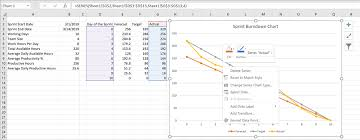How To Make A Forecast Chart In Excel How To Create A Burndown Chart In Excel From Scratch
