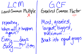 Miss Kahrimanis's Blog: LCM and GCF review
