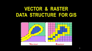 Vector And Raster Data Difference Between Raster And Vector Data