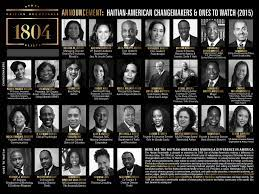 The Haitian Roundtable » 2015 Inductees