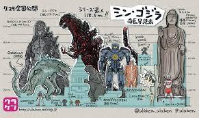 Godzilla Chart Japanese Monster Size Chart Godzilla Know Your Meme