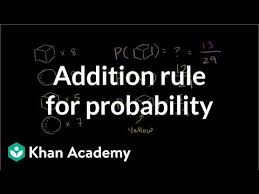 Mutually Inclusive Venn Diagram Addition Rule For Probability Video Khan Academy