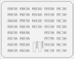 2006 hyundai sonata fuse box stolac org hyundai sonata fuse box hyundai sonata 2005 2008 fuse box diagram