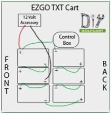 12 volt golf cart battery wiring diagram wiring diagram fascinating 48 volt battery diagram wiring diagram 12 volt golf cart battery wiring diagram
