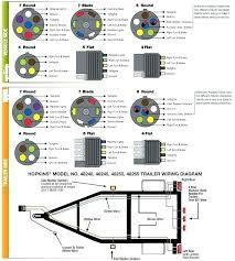 number pin connector wiring diagram druttamchandani com number pin connector wiring diagram 5 prong trailer plug wiring diagram 7 pin flat wire schema