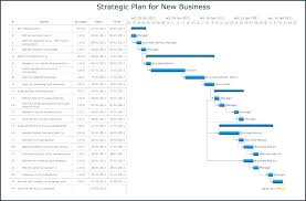 Yearly Maintenance Schedule Template Example Annual Maintenance