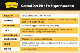 Thyroid Disease Diet Chart Thyroid Diet Chart Google Search Thyroid Symptoms In Men