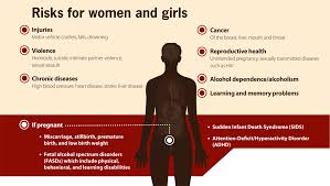 Vital - Cdc Women Binge Problem Girls Signs Dangerous A Among Drinking Infographic And