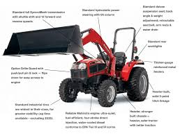 farm tractor diagram farm image wiring diagram mahindra 35 series 3500 series tier 4 mahindra 4035 4wd pst on farm tractor diagram