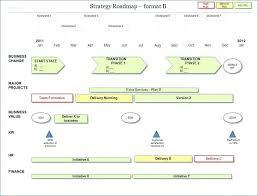 Technical Roadmap Template
