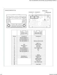 wiring diagram for a sony xplod wx the wiring diagram sony xplod radio wiring diagram nilza wiring diagram