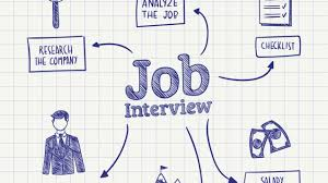 How To Be Successful In A Job Interview How To Be Successful In The Job Interview Melt Group