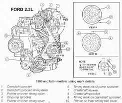 diagrama de tiempo ford instalacion correa de sincronizacion timing belt banda
