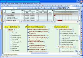 Pert Chart Generator Excel Download Free Excel Pert Chart Templates For Project