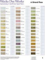Weeks Dye Works Colour Chart It Works Cross Stitch Color